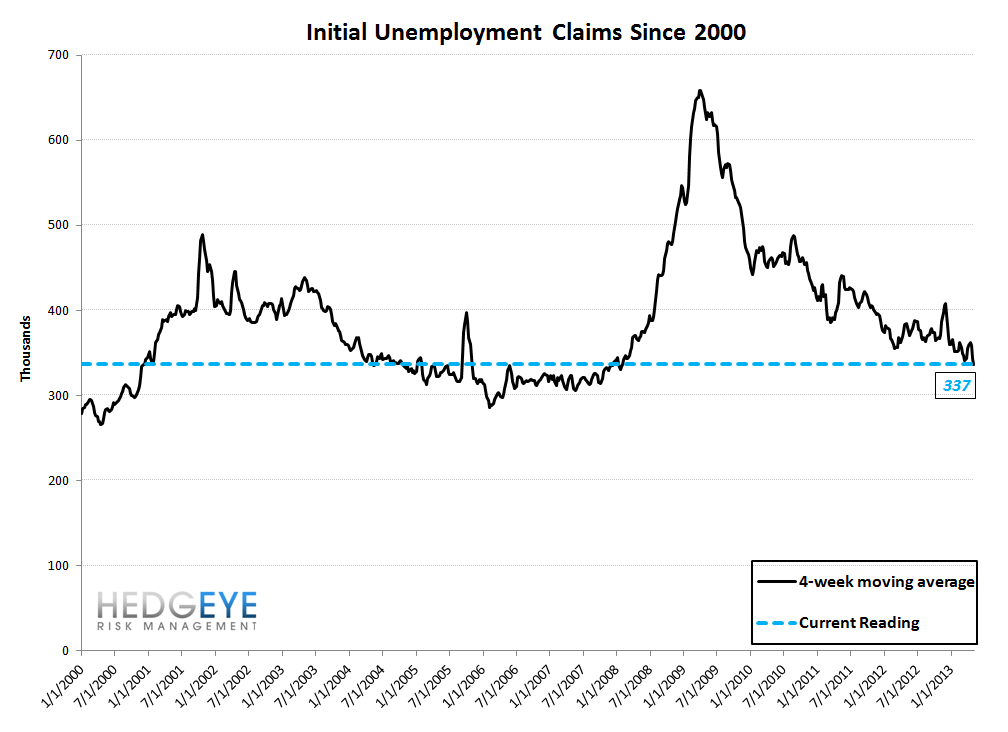 INITIAL CLAIMS: IS OBAMACARE ENERGIZING THE LABOR MARKET? - 10