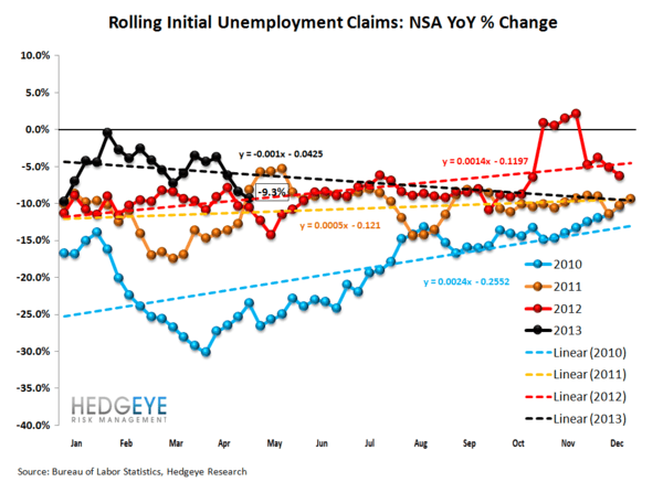 INITIAL CLAIMS: IS OBAMACARE ENERGIZING THE LABOR MARKET? - 2