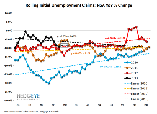INITIAL CLAIMS: IS OBAMACARE ENERGIZING THE LABOR MARKET? - JS 2