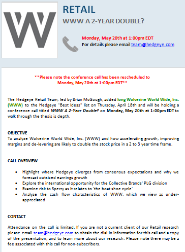 WWW Call: Dial-In Details - wwwinvite