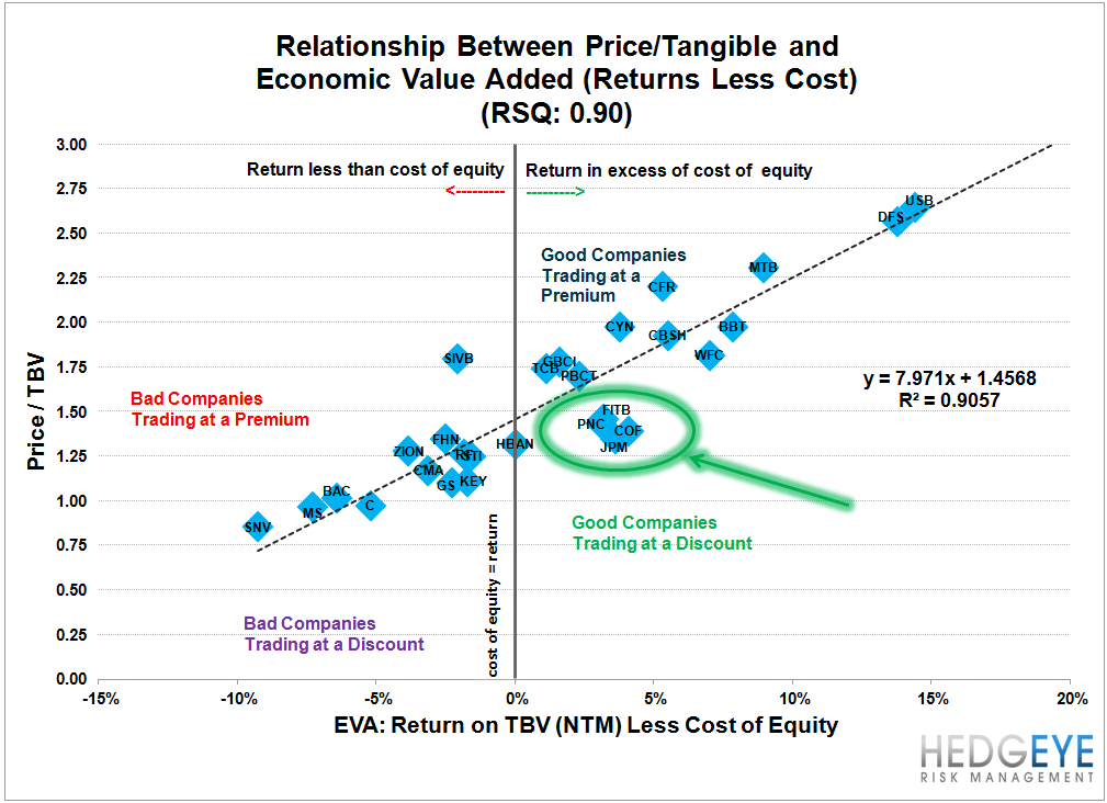 JPM: JAMIE ASIDE, THE STOCK IS REALLY CHEAP - JPM 1