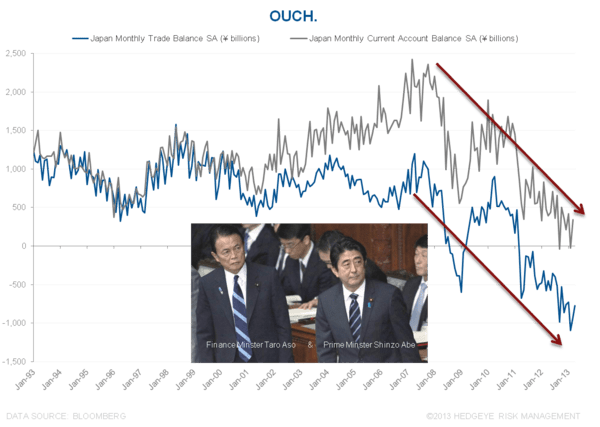 "JAPAN ASKS: ""ARE YOU PREPARED FOR A MEANINGFUL BACK-UP IN GLOBAL INTEREST RATES?"" - 4"