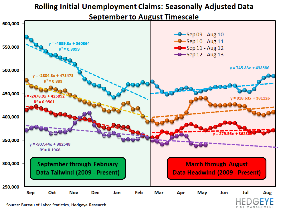 INITIAL CLAIMS: LABOR MARKET RESUMES FULL STEAM AHEAD - 1