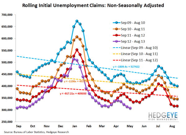INITIAL CLAIMS: LABOR MARKET RESUMES FULL STEAM AHEAD - 12