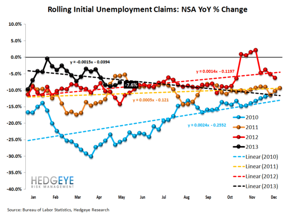 INITIAL CLAIMS: LABOR MARKET RESUMES FULL STEAM AHEAD - 2