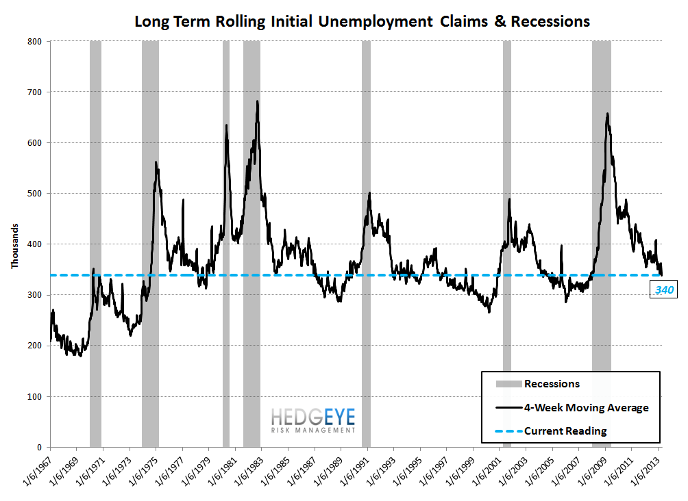 INITIAL CLAIMS: LABOR MARKET RESUMES FULL STEAM AHEAD - 9