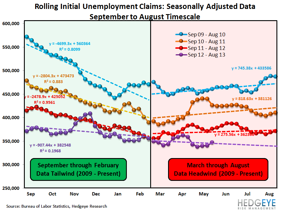 INITIAL CLAIMS: JOB LOSSES SLOW AT AN ACCELERATING RATE - 1