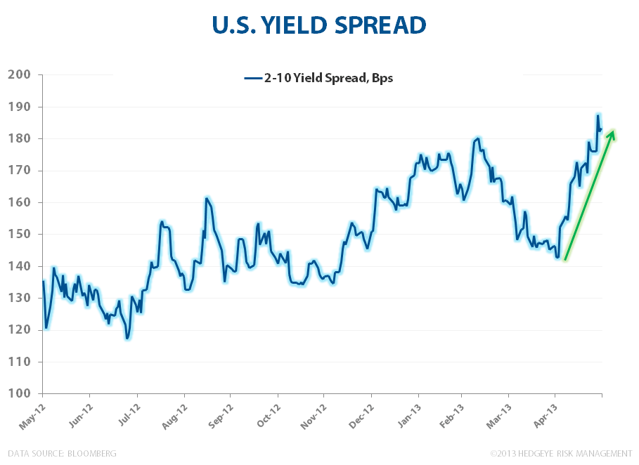 MAY FLOWERS: STILL LONG GROWTH - 2  10 Spread