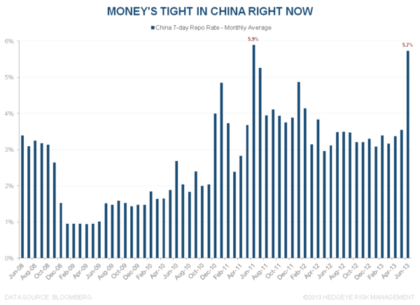 IS CHINA PREPARING FOR SYSTEMIC FINANCIAL RISK? - 3