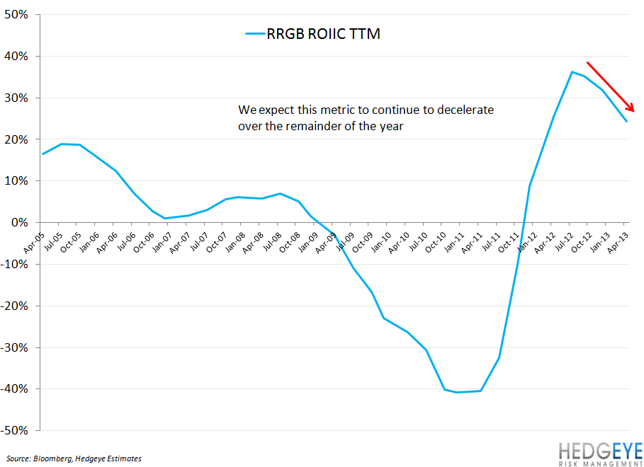 CORRECTED: RRGB HAS TOO MANY BALLS IN THE AIR - rrgb roiic ttm