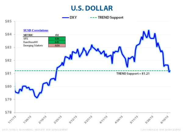 HEARD ON THE AM CALL: MIND THE DOLLAR - DXY