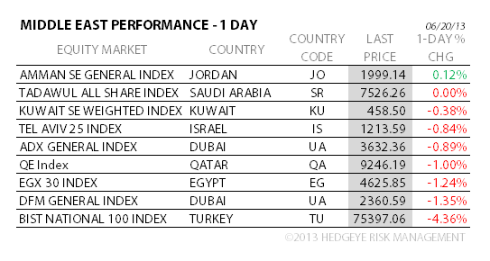 THE HEDGEYE DAILY OUTLOOK - 9