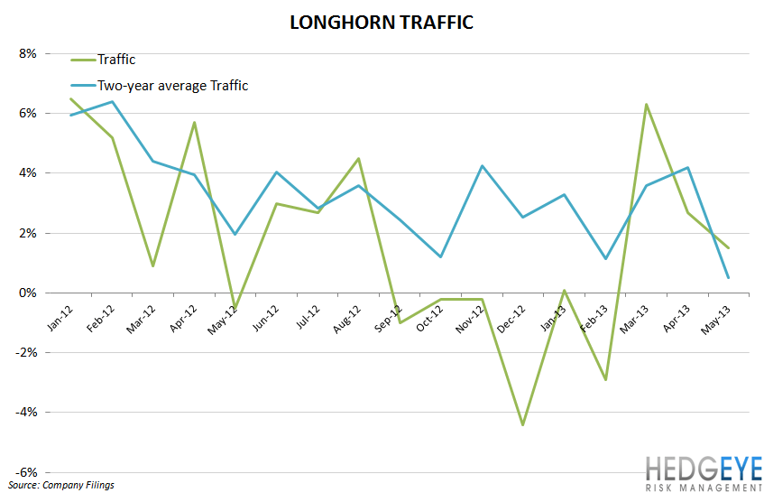 DRI COMPS FLATTER TO DECEIVE - LH Traffic