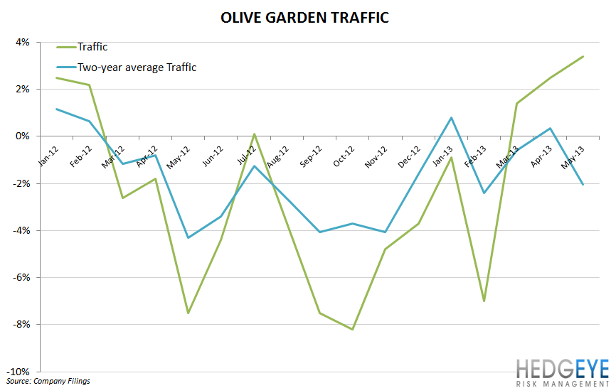 DRI COMPS FLATTER TO DECEIVE - OG Traffic