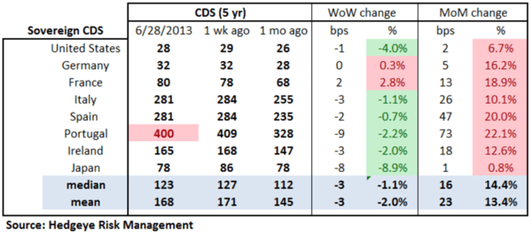 European Banking Monitor: Tightening on the Week - uu sov 1