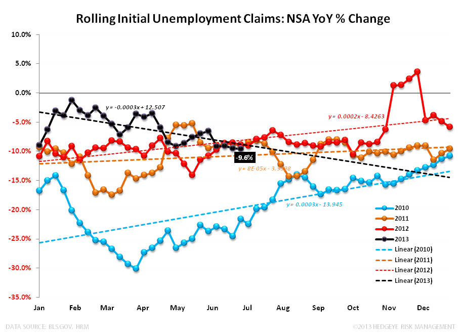 June Employment - Another #StrongDollar Print - NSA CLaims