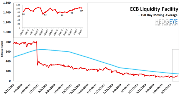 European Banking Monitor: Negative Divergences in Italy and Greece - vv.facility