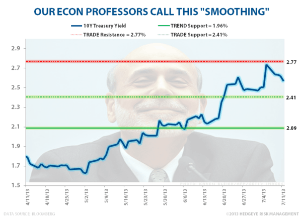 Bernanke's Society - Smoothing