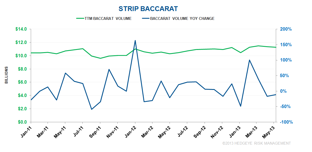 BACCARAT VOLATILITY STRIKES AGAIN - s2