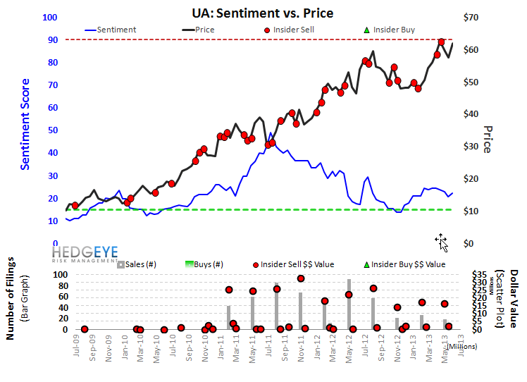 UA: Our Thoughts Headed Into The Print - uasentiment