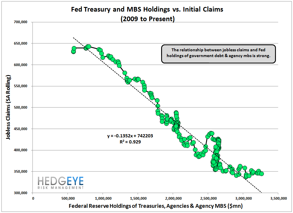INITIAL CLAIMS: STILL GOOD, BUT LESS GOOD - 19