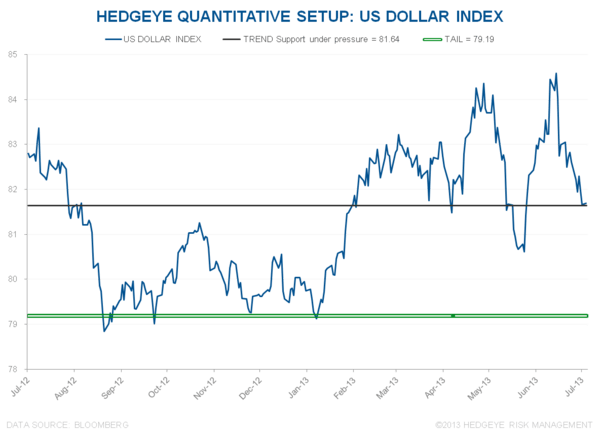 LOWER HIGHS: IS IT TIME TO BOOK GAINS IN THE ABENOMICS TRADE? - DXY
