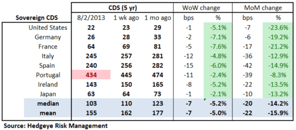 European Banking Monitor: Broad Improvement - ww. cds 1