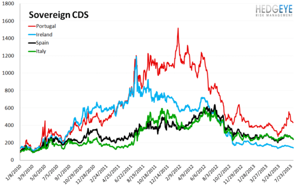 European Banking Monitor: Broad Improvement - ww. cds 2
