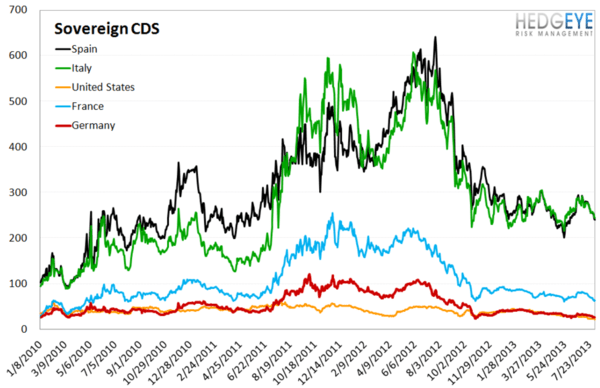European Banking Monitor: Broad Improvement - ww. cds 3