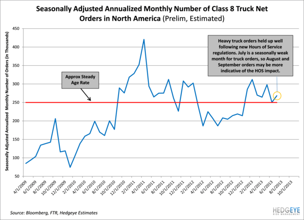 Just Charts: Eye-Catching Industrial Data (8/6) - tw3