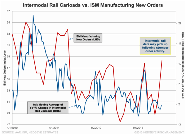 Just Charts: Eye-Catching Industrial Data (8/6) - tw9