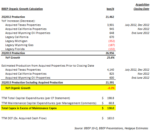 BBEP 2Q Review: Understated Maintenance Capex = Majority of DCF (Correction) - bbep edit