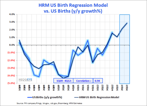 US Births: Recovery Intact - tt1