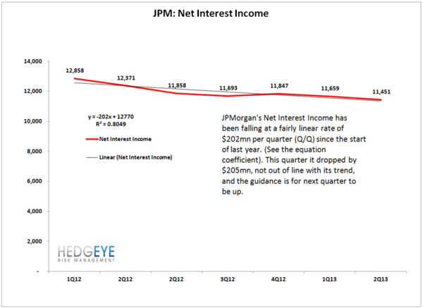 Insight: JPM 2Q EARNINGS - josh1