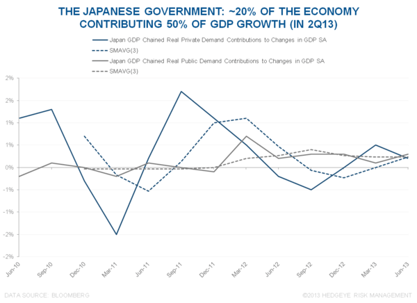 JAPAN'S WEAK ECONOMY + CONSUMPTION TAX HIKE = BOJ EASING… OR ELSE - 2