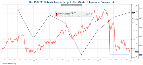 JAPAN'S WEAK ECONOMY + CONSUMPTION TAX HIKE = BOJ EASING… OR ELSE - 3