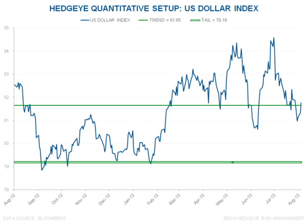 "BRAZIL AND MEXICO DEBATE THE ""FLOWS VS. FUNDAMENTAL"" ARGUMENT IN EMERGING MARKETS - DXY"