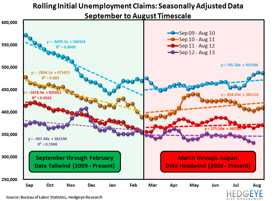 INITIAL CLAIMS: ANOTHER WEEK OF ACCELERATING IMPROVEMENT IN THE LABOR MKT - 1