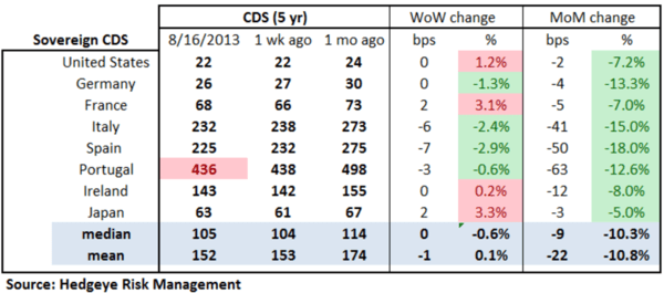 European Banking Monitor: Taking A Short-Term Breather - w. sov1