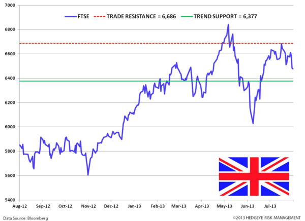 Bullish on the Union Jack - hed1