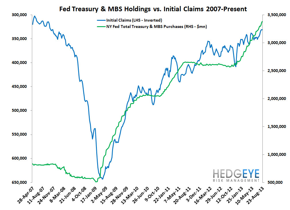 INITIAL CLAIMS: THE TREND IS YOUR FRIEND - 8