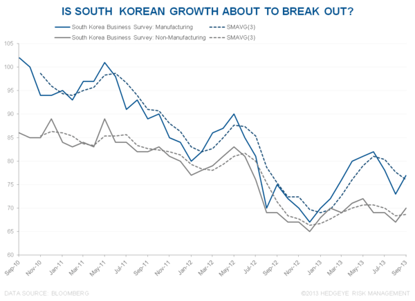 HUNTING FOR ASIAN EQUITY ALPHA: LONG SOUTH KOREA VS. SHORT CHINA? - South Korea BSI