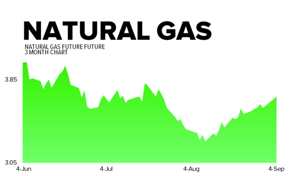 September 4, 2013 - natgas