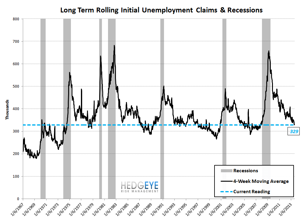 INITIAL CLAIMS: SOMETIMES BROKEN RECORDS SHOULD STILL BE PLAYED - 9