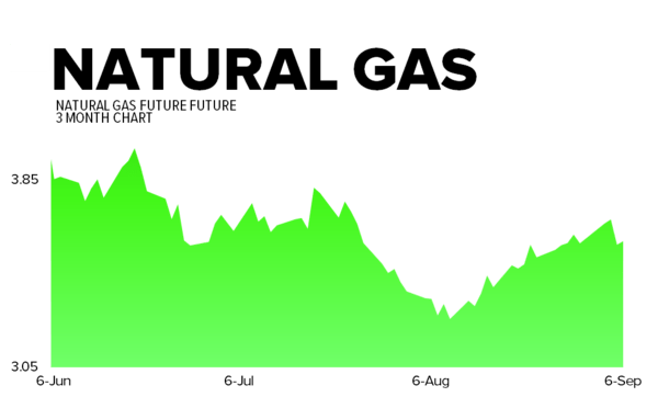 September 6, 2013 - natgas