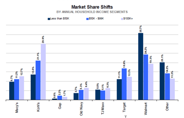 KSS: Risk Of Share Loss Is Greater Than Most People Think  - share2