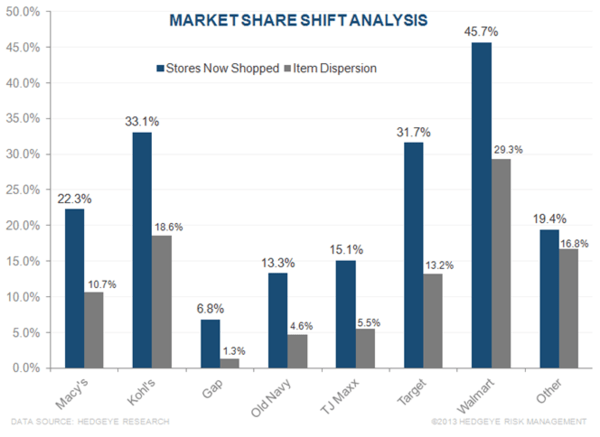KSS: Risk Of Share Loss Is Greater Than Most People Think  - shareshift