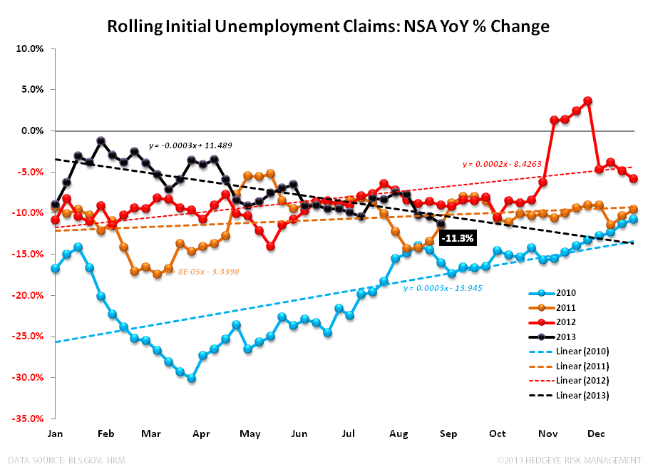 August Employment:  Something For Everyone - NSA Claims 090613