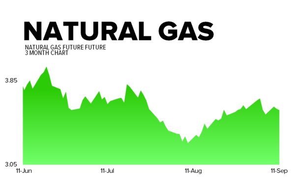 September 11, 2013 - natgas