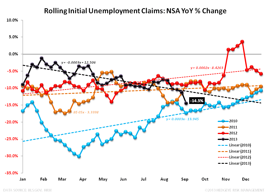 INITIAL CLAIMS:  'TIS THE SEASON - NSA Claims 091213